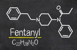 Fentanyl test strips