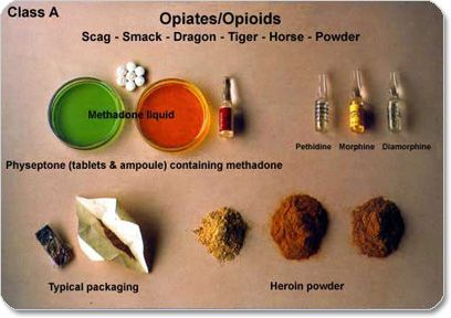 Opiates (OPI)