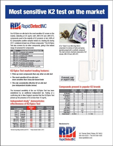 Spice Drug Tests - Rapid Detect